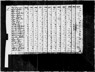 1800 US Census William Simmons